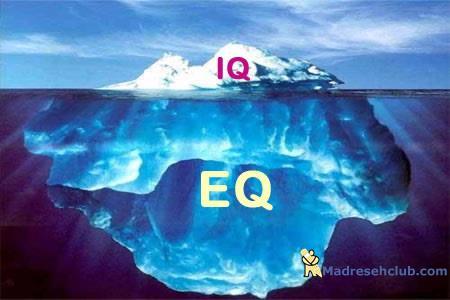Image result for تست هوش اجتماعی